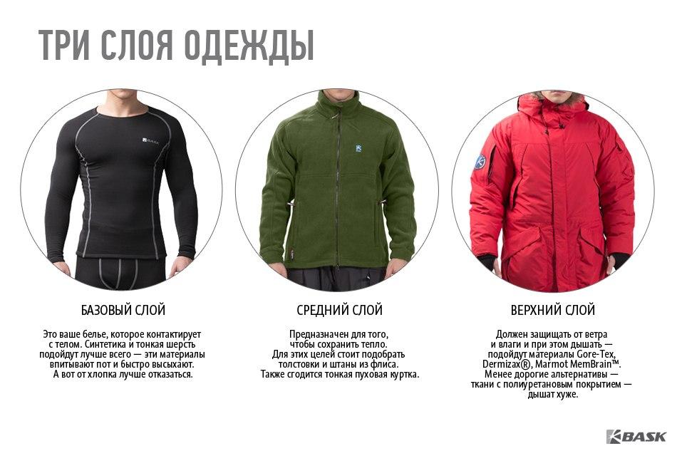 Одежда для альпинизма, экстремальных видов спорта или как одеться чтобы  небыло мучительно... — Risk.ru ddec3b00c58