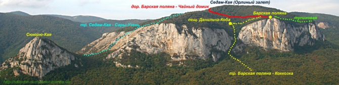 Сююрюкая- Седамкая