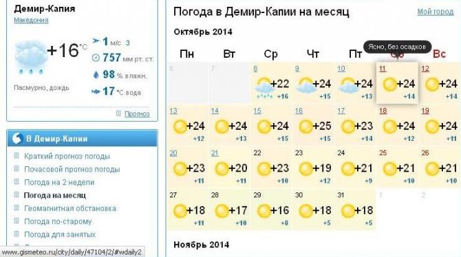 Гисметео погода для занятых