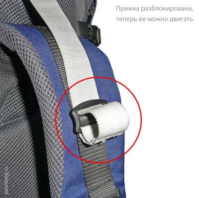 Крепления на рюкзаке детский рюкзак ami-ami в санкт-петербурге