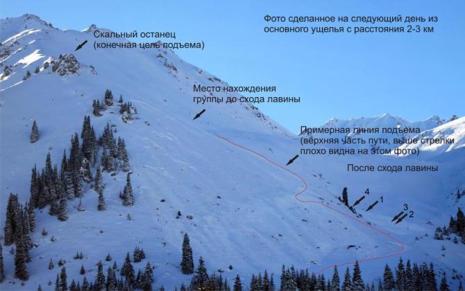 Отчет НС Аксу расположение после лавины
