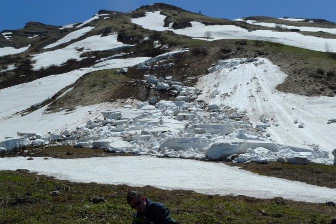 Низвeржeниe снежника с водоупорного грунта (Горный туризм)