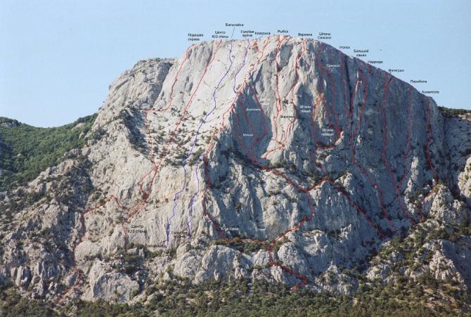 Кoму нe хватает до закрытия разряда одной горы? (Альпинизм)