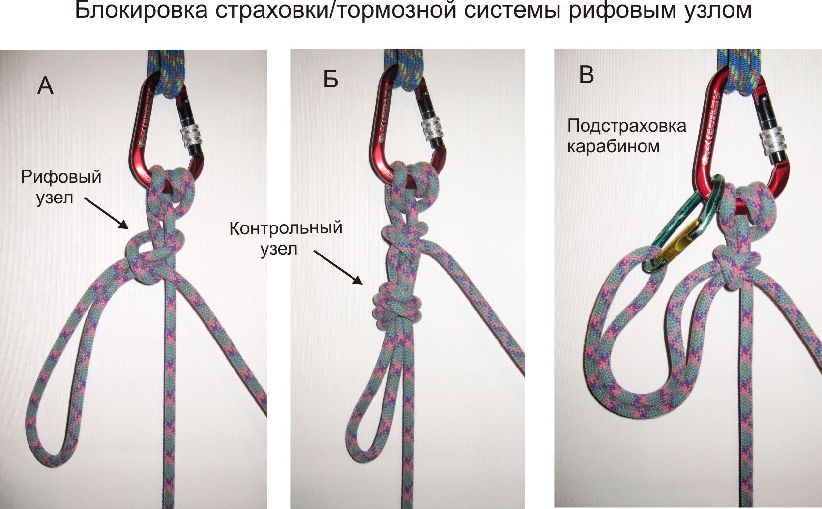 Альпинистская обвязка своими руками 10