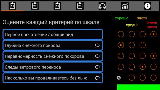Приложение под Андроид «Система оценки уровня лавинной опасности NIVOCHECK» (Горные лыжи/Сноуборд)