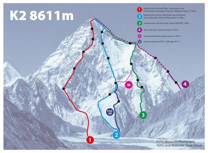 К2. Съезд на лыжах Анджея Баргеля. (Альпинизм, анджей баргель, 2018 г)