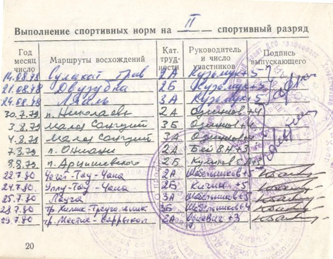 «Домбай-78. Записки третьеразрядника.» (Альпинизм)