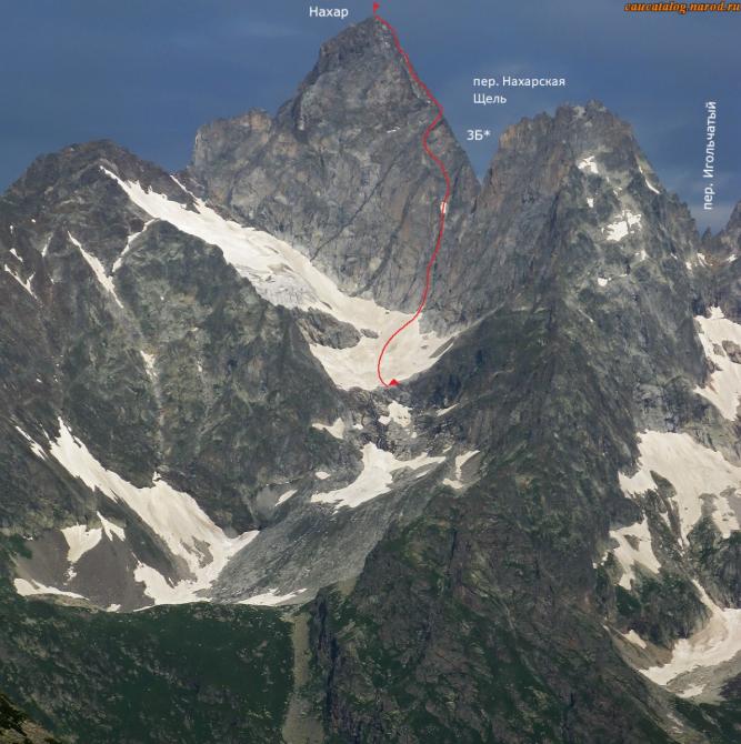 Альпинистский поход (Альпинизм, альпинизм, туризм, двузубка, нахар, Нахарская Щель)