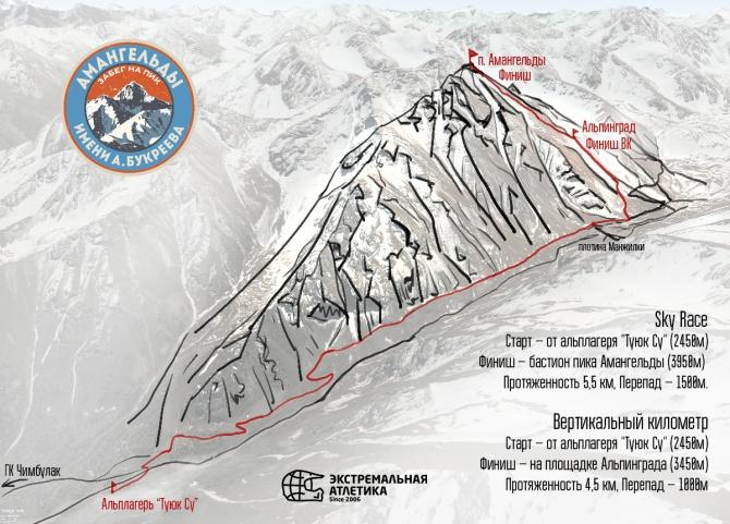 Забег на пик Амангельды памяти А. Букреева (Скайраннинг, скайраннинг, высотный забег, горы)