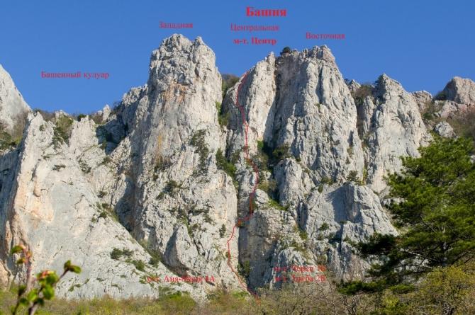 Новый маршрут. Крым, Башня, м-т. Центр 4А. (Альпинизм, заколодний, первопроход)
