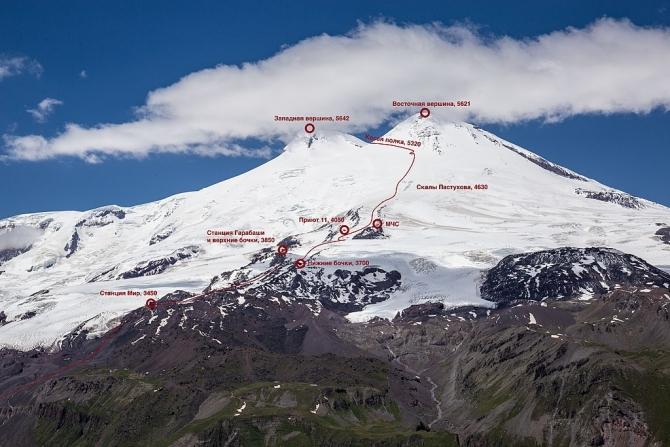 Сoлo восхождение на осенний Эльбрус, 2019 год в 3-х частях (Альпинизм, восхождение на эльбрус)