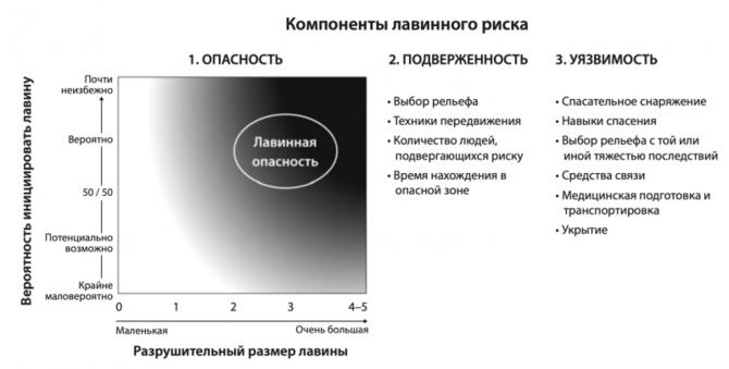 Лавинный БЮЛЛЕТЕНЬ vs лавинный прогноз - что это такое и в чем разница (Большой ОБЗОР, Бэккантри/Фрирайд)