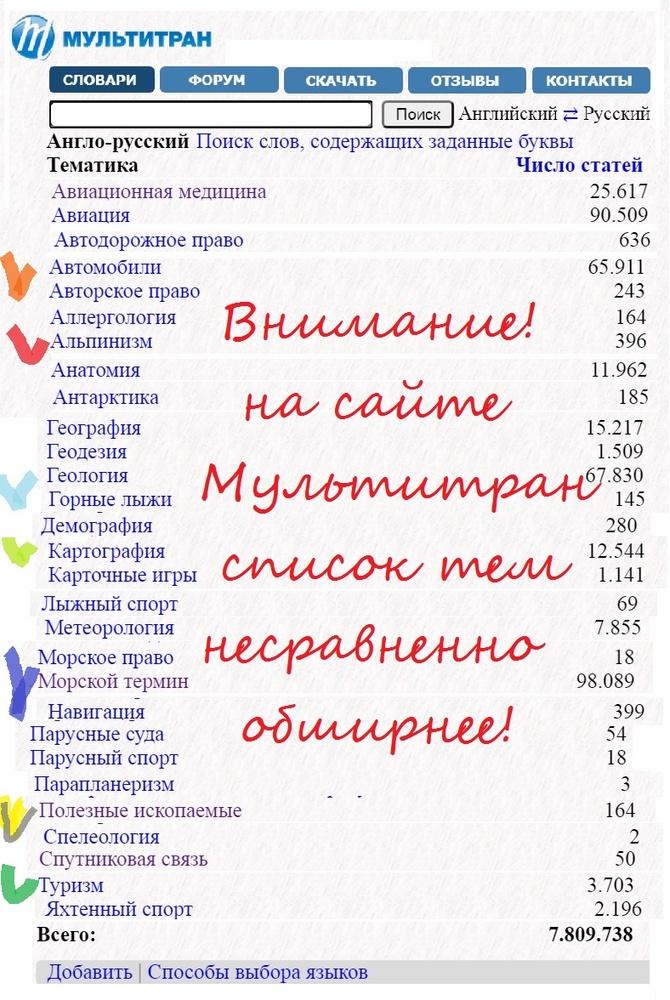Мультитран. Иноязычно-русский словарь. Альпинизм и др. ()