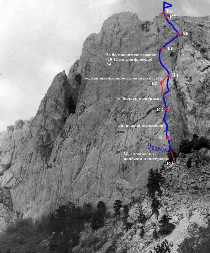 Уголок свободным лазанием (Альпинизм)
