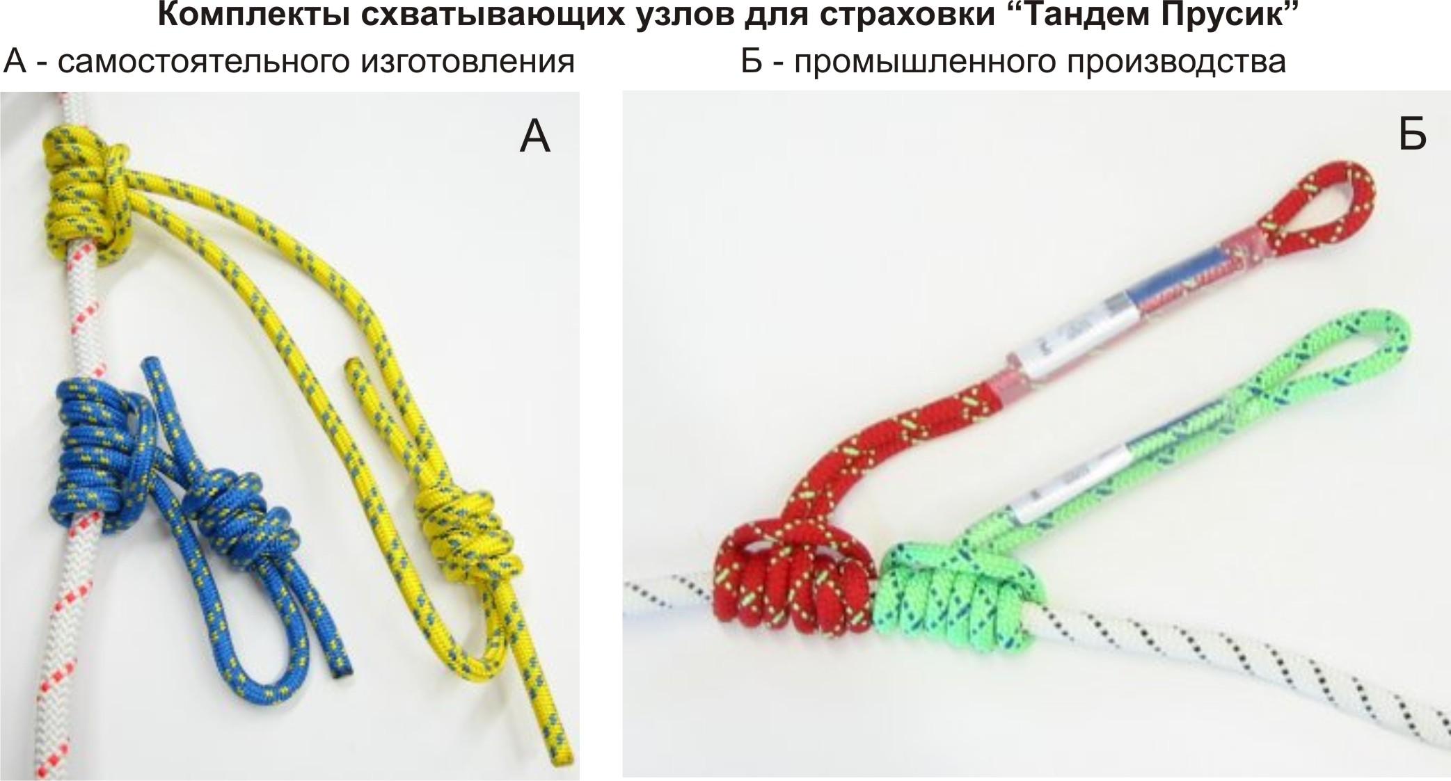Каталог полезных узлов - Про узлы. ру 47